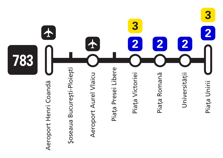 Bucarest Express 783 Route