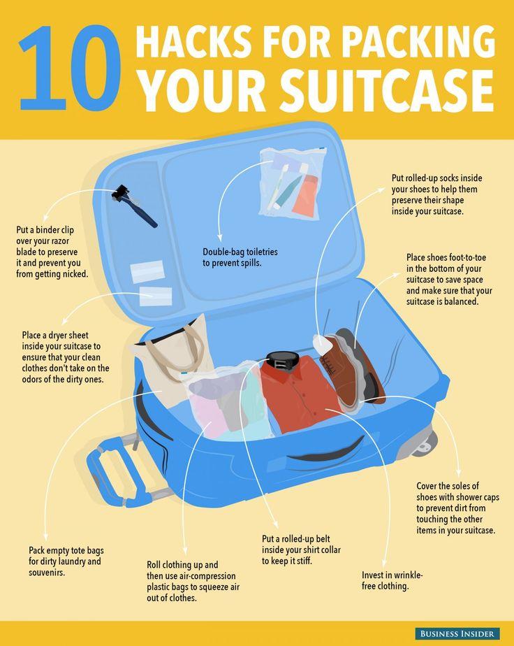 comre preparare la valigia packing hacks
